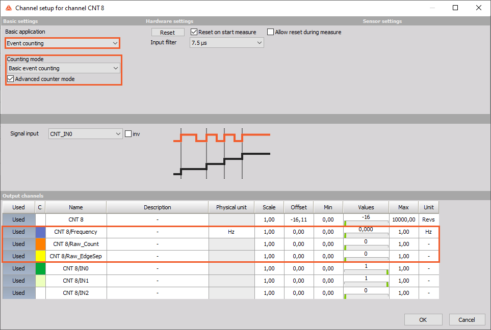 Basic event counting mode inside Dewesoft X DAQ software