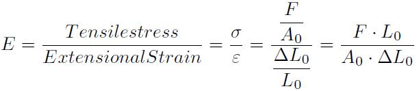 Young's modulus math formula