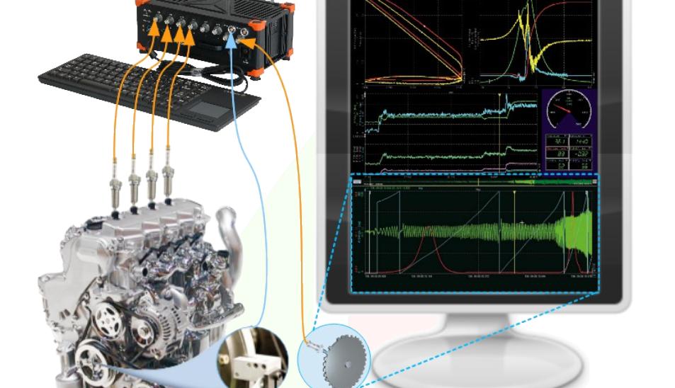 Combustion Engine Analysis